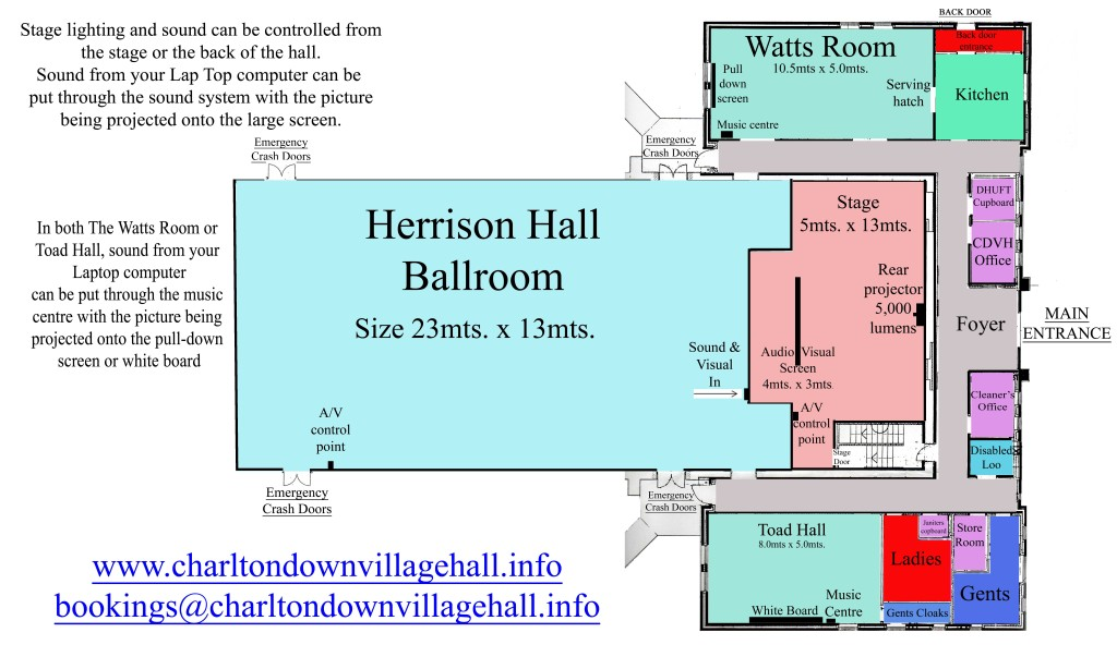 Hall sizes